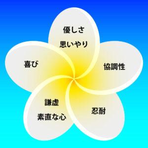 プルメリアの花弁 意味
